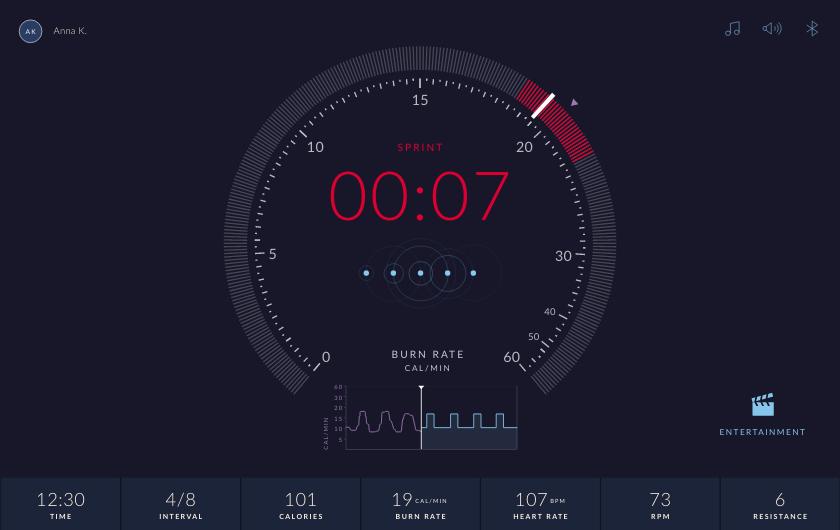 JRNY workout metrics
